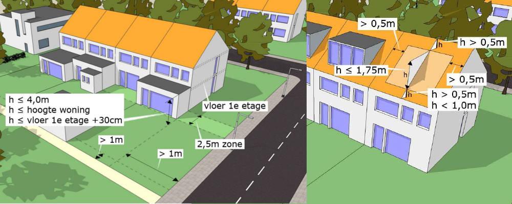 Vergunningsvrij bouwplan, aanbouw of bijgebouw onder architectuur door de architect.