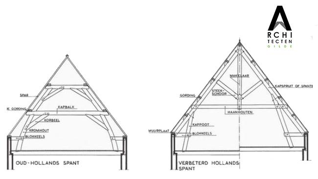 Eikenhouten constructies_spanten